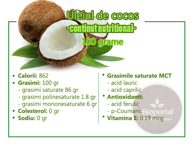 Ulei de cocos continut nutritional